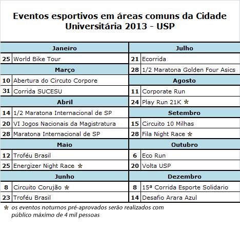 eventos esportivos 2013