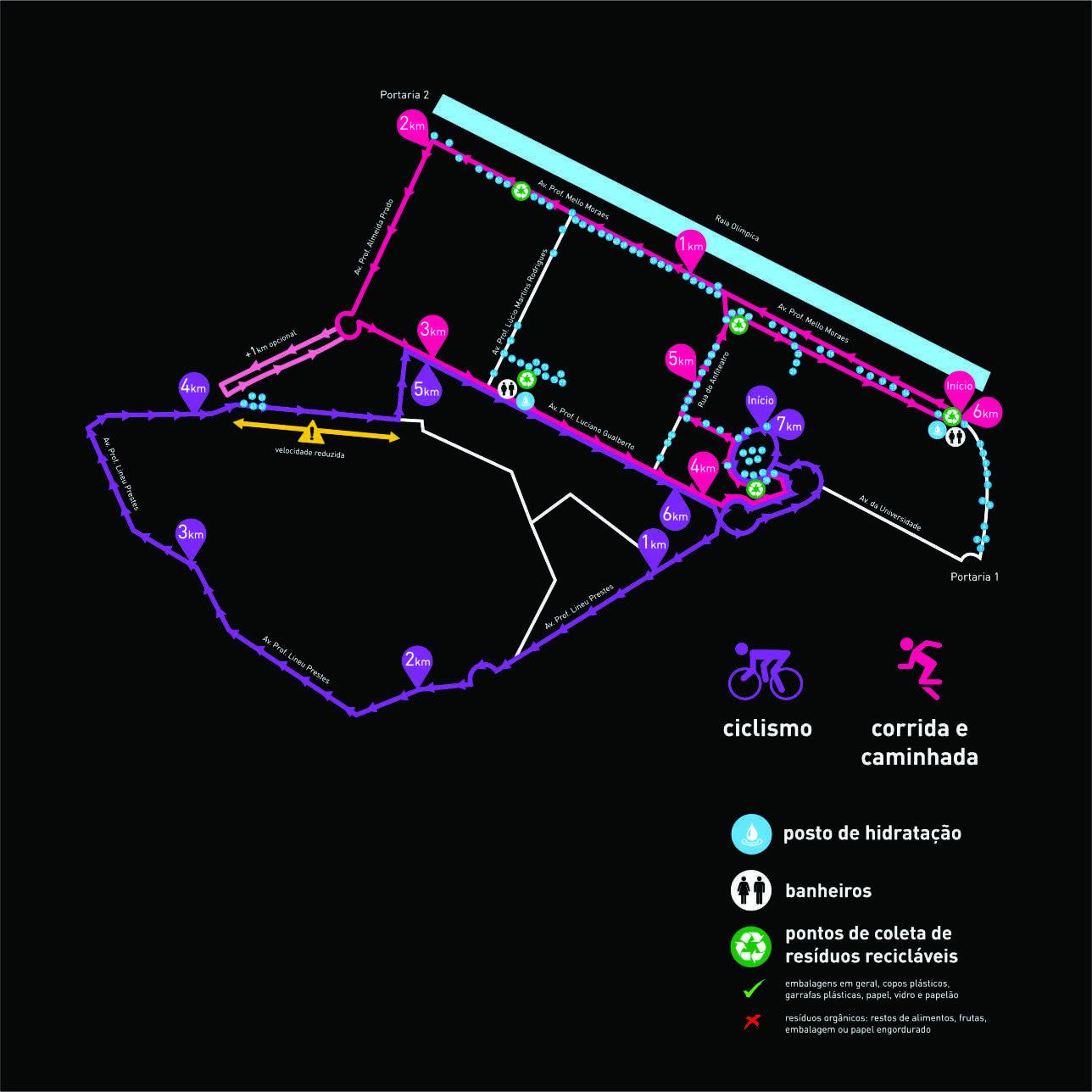 mapa teste prática esportiva 2