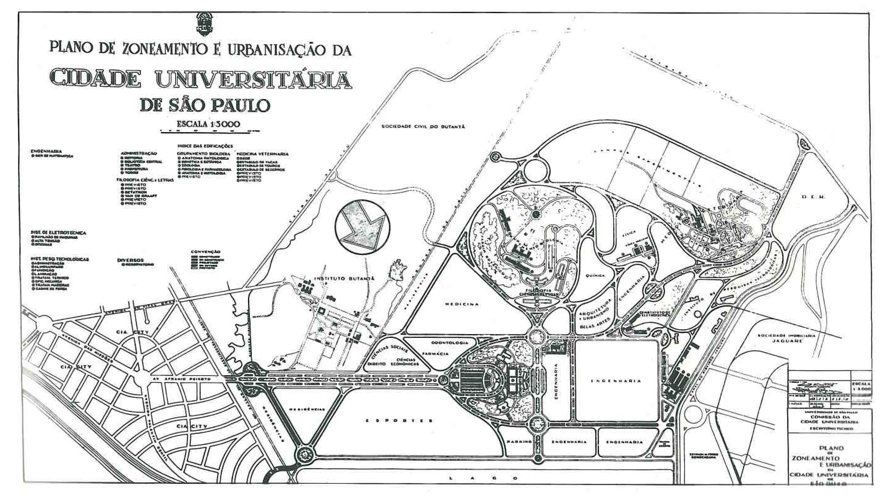 Planta CUASO (1952)